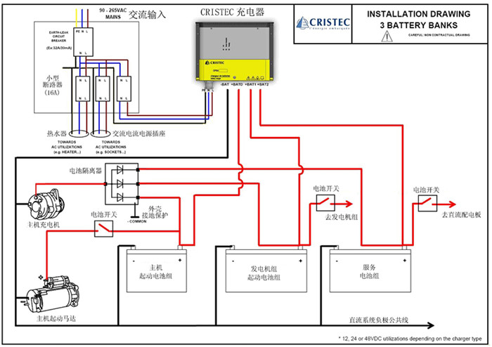 船用充电器ypo典型应用接线上海欧星机电设备有限